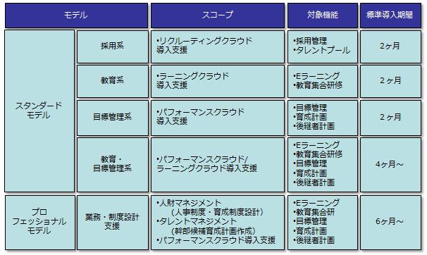 fig_csod-model